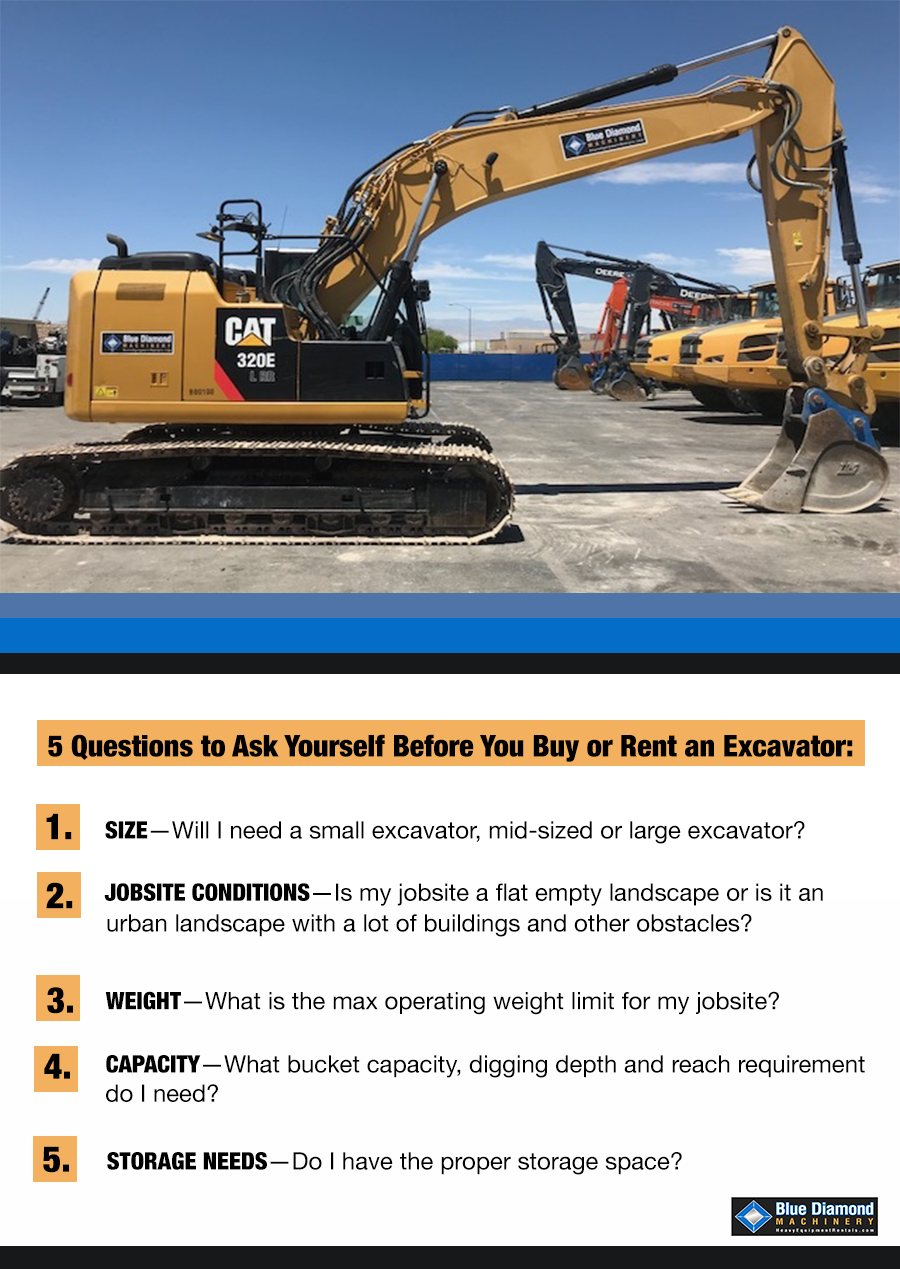 questions to ask before renting and buying an excavator
